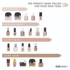 the right polish for your skin tone