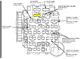 buick gn fuse box diagram buick free wiring diagrams