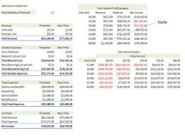 Cost Volume Profit Graph Excel Template Thecostguru Cost Volume Profit Completed Reports