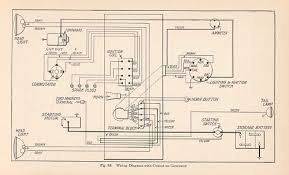 photo engine wiring diagram ford model t 1908 to 1927 ford