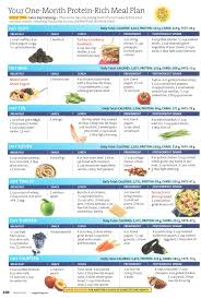 116 best healthy eating images on pinterest food health and