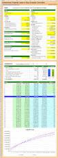 Building Cost Spreadsheet Commercial Property Lease Or Buy Analysis Calculator Jpg