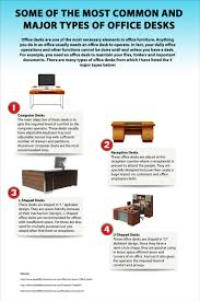 desk types office desk types best home office furniture check more at http