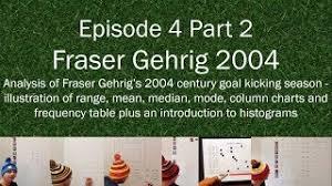 Fraser Gehrig Bench Press Fraser Gehrig Resource Learn About Share And Discuss Fraser