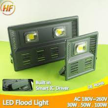 Green Flood Light Online Get Cheap Green Led Floodlight Aliexpress Com Alibaba Group