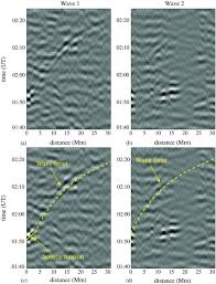 helioseismic response to the x2 2 solar flare of 2011 february 15
