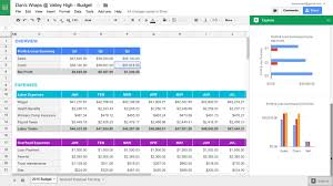 Features Of Spreadsheets Explore In Google Sheets Youtube