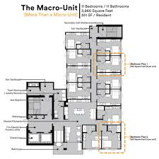 the macro unit ktgy architects