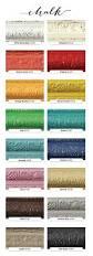 Imperial Home Decor Best 25 Home Decor Chalkboard Ideas On Pinterest Chalkboard For