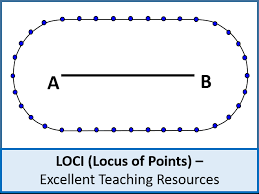 geometry loci or locus of points bisecting lines and angles by