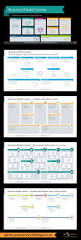 the 25 best business model template ideas on pinterest business