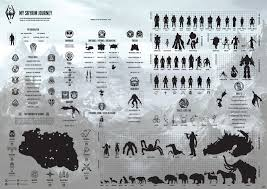 stuffthatartdoesbe an inforgraphic of the daedric princes in the