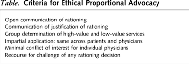 caring and cost the challenge for physician advocacy annals of
