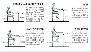 height of a kitchen island height of kitchen island multilevel kitchen height height kitchen