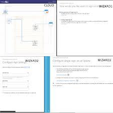 native splunk app on windows azure ad can u0027t make it work
