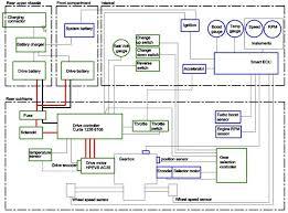 smart car wiring diagram dolgular com