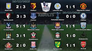 premier league results table and fixtures english premier league results table 28 29 11 2015 youtube