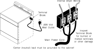 solved a diagram of how to wire a 220 volt outlet from fixya