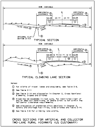 aashto clear zone table roadway design manual two lane rural highways