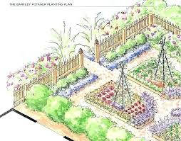 Potager Garden Layout Plans Potager Garden Layout Garden Plans Garden Design Garden Plans