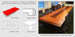 build your own table build your own arnold contract