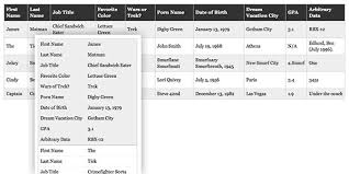 html table mobile friendly trends on tuesday 8 ways to format tables for responsive web design