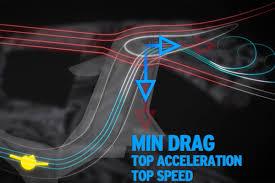 Lamborghini Huracan Acceleration - lamborghini huracan performante teases active aero on