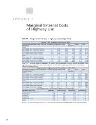 appendix f marginal external costs of highway use guide for