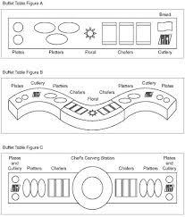 best 25 buffet table settings ideas on buffet set