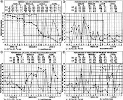developmental phonological disorders ia clinical profile journal