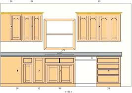 build your own kitchen cabinets free plans how to build your own kitchen cabinets for free plans trendyexaminer