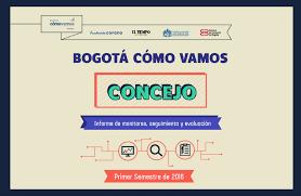 cupos electronico 2016 concejo cómo vamos