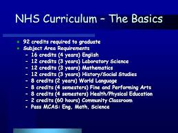 high school agenda needham high school tonight s agenda minuteman high school
