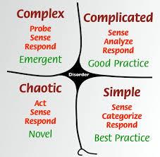 cynefin framework wikipedia