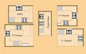 G Shaped Kitchen Layout Ideas Beautiful G Shaped Kitchen Design Layout With Additional Best
