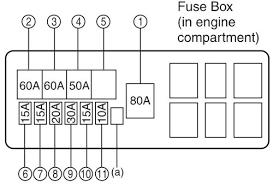 maruti suzuki zen estilo u2013 fuse box diagram auto genius