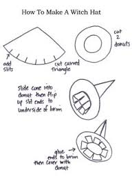 you u0027re too crafty paper mache witches hat halloween pinterest