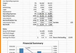 profit and loss balance sheet template excel profit and loss