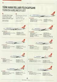 Turkish Airlines Route Map by Airline Memorabilia Turkish Airlines 2013 Alemania