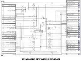mazda car manuals wiring diagrams pdf u0026 fault codes