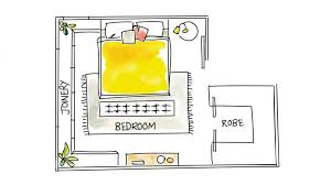 Bedroom Layouts Design Tips From Shannon Vos - Bedroom layout designs