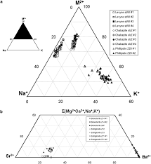 determination of zeolite group mineral compositions by electron