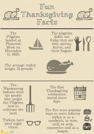 thanksgiving thanksgiving facs phenomenal facts image