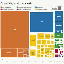 thanksgiving animated gif poverty international liberty
