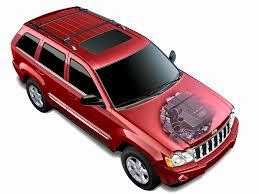 2007 jeep grand cherokee conceptcarz com