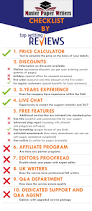 paper writing software essay writing scams critical essay writing for dummies formal masterpaperwriters com review testimonials prices discounts checklist review of masterpaperwriters by topwritingreviews