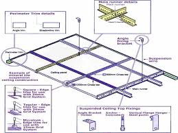 How To Hang A Projector Screen From A Drop Ceiling by Best 25 Ceiling Grid Ideas On Pinterest Basement Remodeling