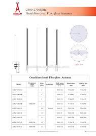 ameison 2 4 ghz 5 ghz dual band 10 dbi wi fi antena omni de fibra