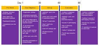 doc 14991241 90 day plan template u2013 30 60 90 day plan template