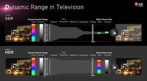 What Is Ambient Light Lg Uj7700 Review 49uj7700 55uj7700 60uj7700 65uj7700